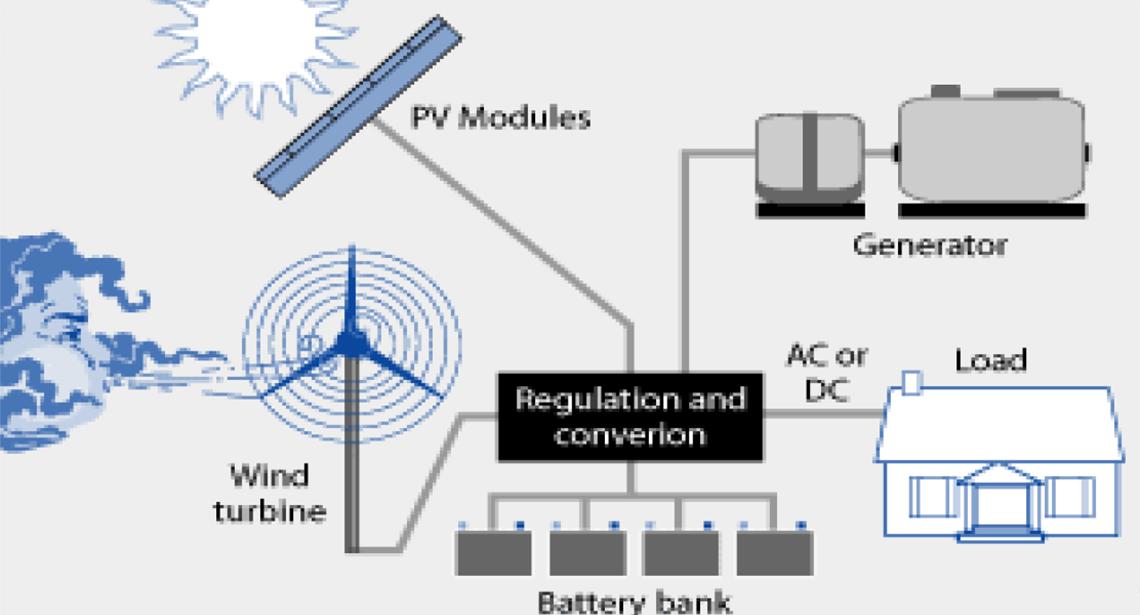 Portable Solar Generator Wiring Diagram - Somurich.com